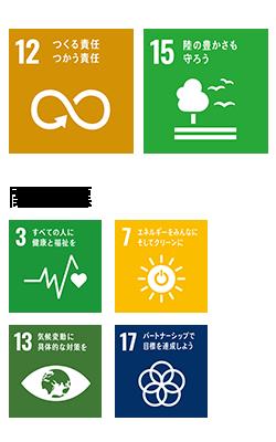 SDGs環境保全ロゴ