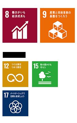 SDGsデジタルトランスフォーメーションロゴ